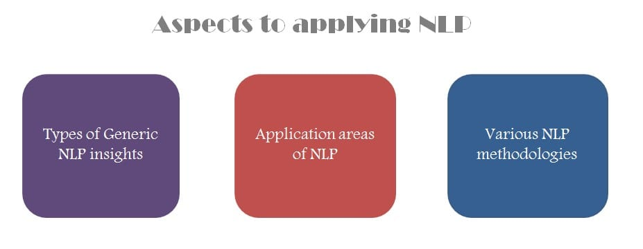 Aspects to apply NLP