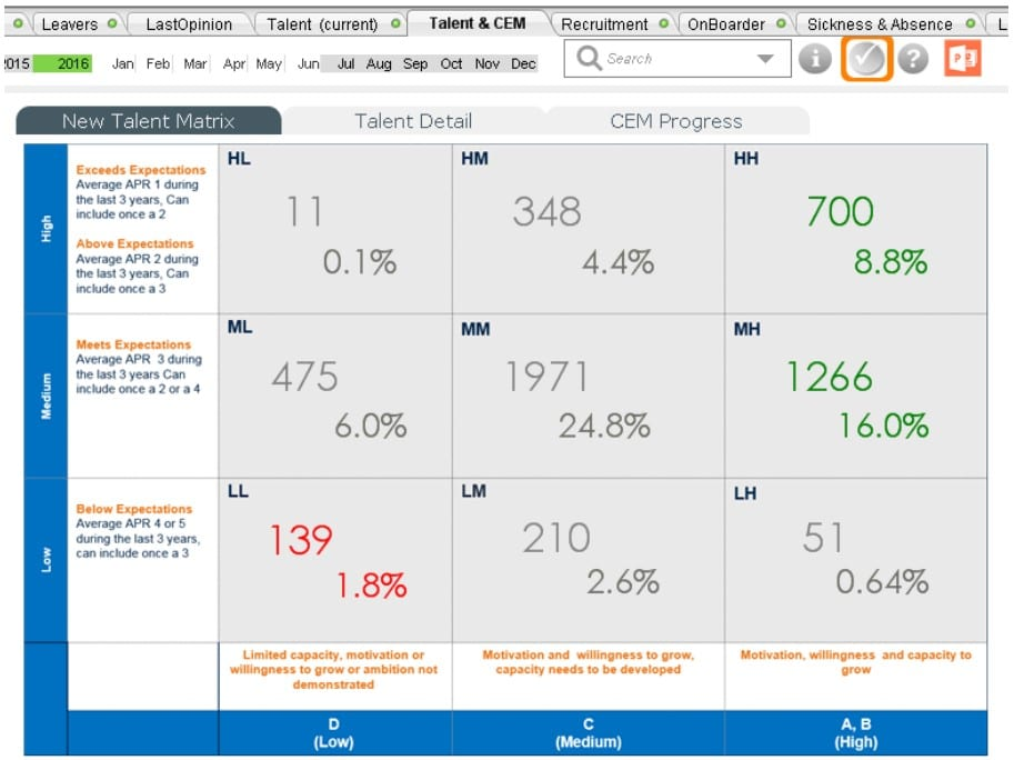 What Is An Hr Dashboard  Hr Report Examples Visuals And A HowTo