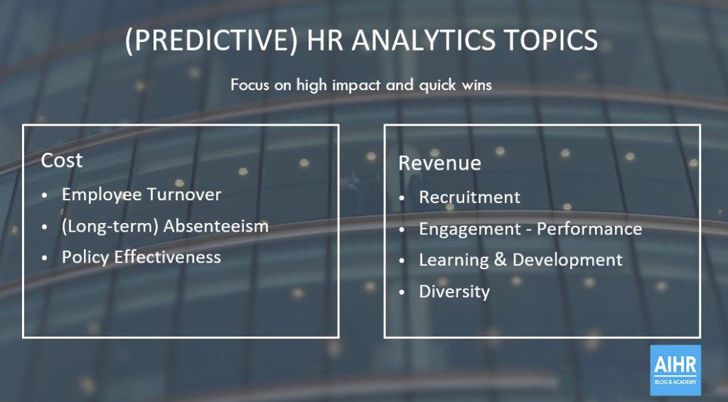 Common topics used in HR analytics