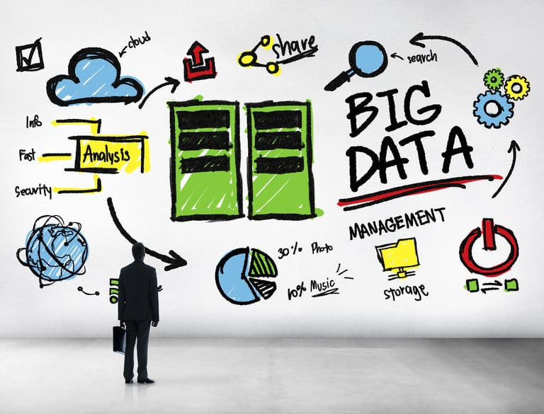 Examples of Big Data in HR