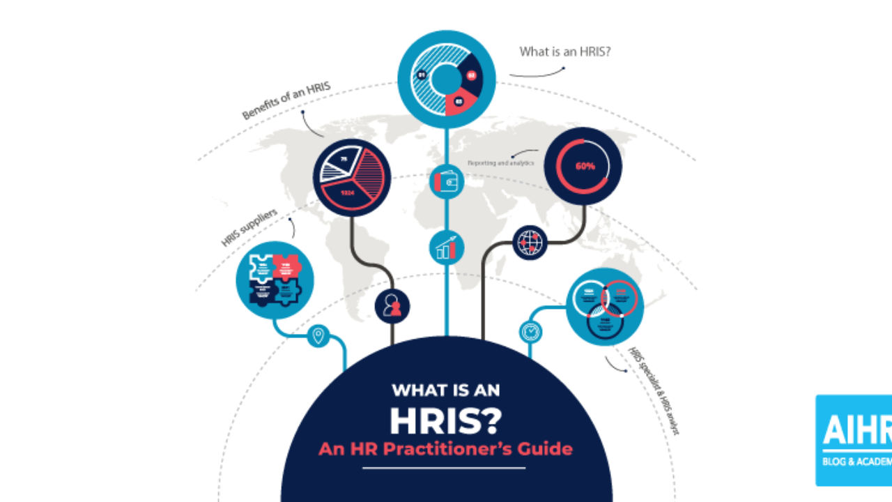 What Is An Human Resources Information System Hris A Full Guide