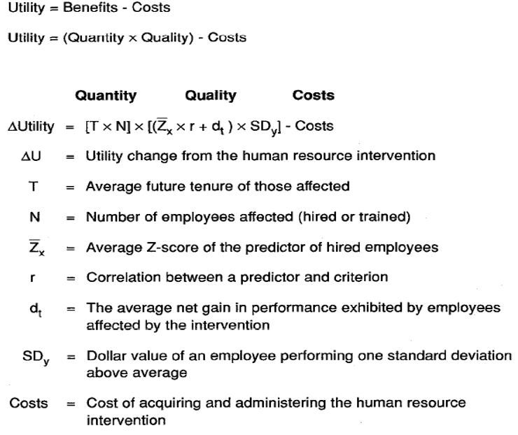 Utility Benefits Cost and Quality