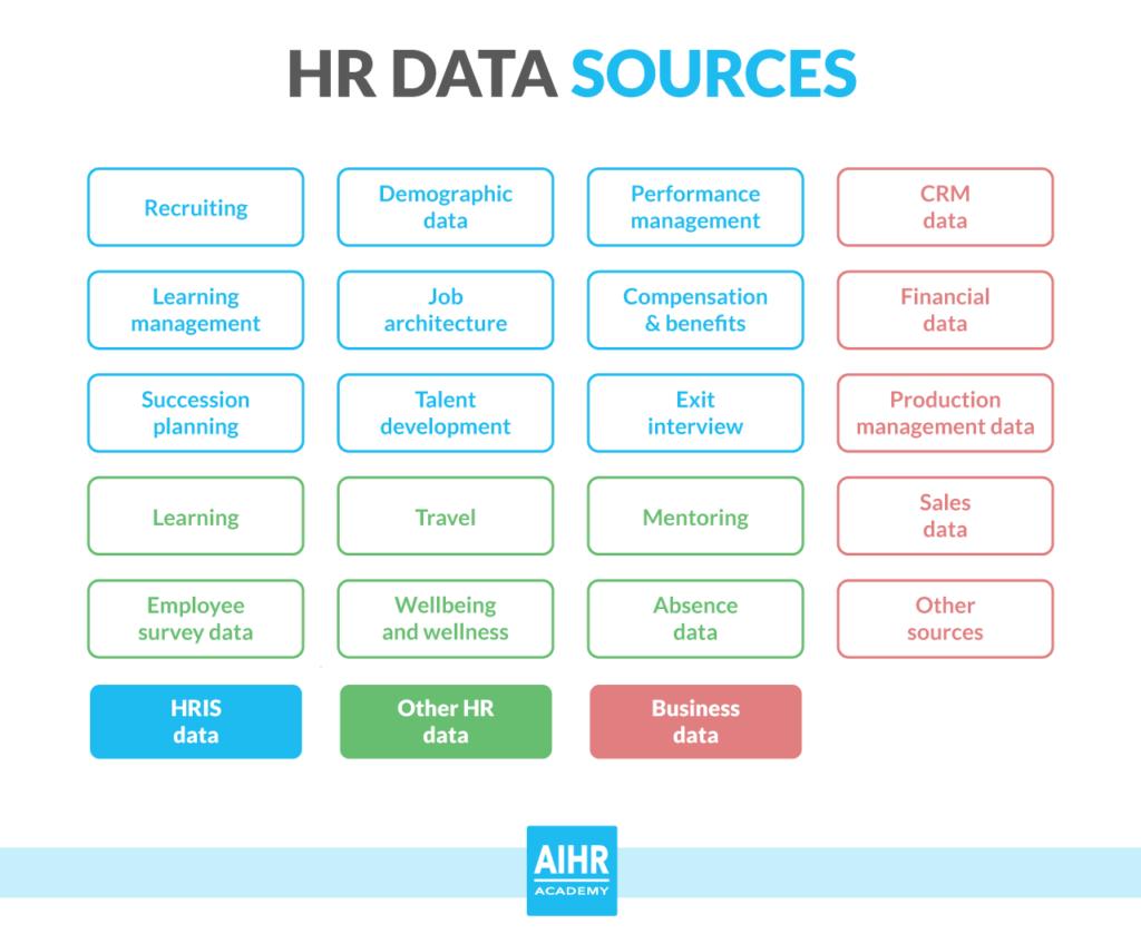 hr data sources