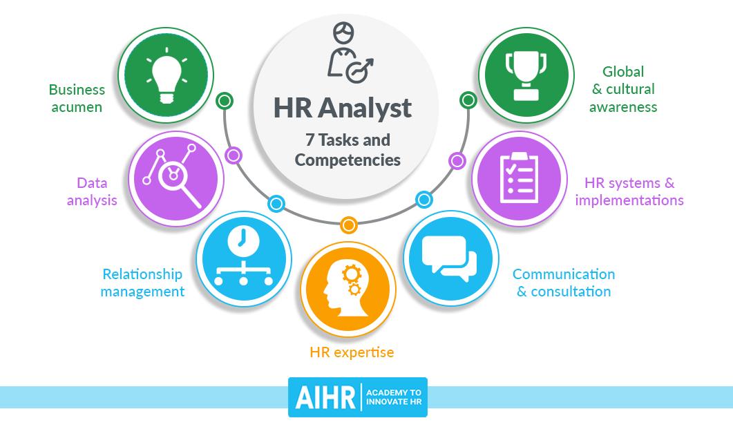 HR analyst job competencies