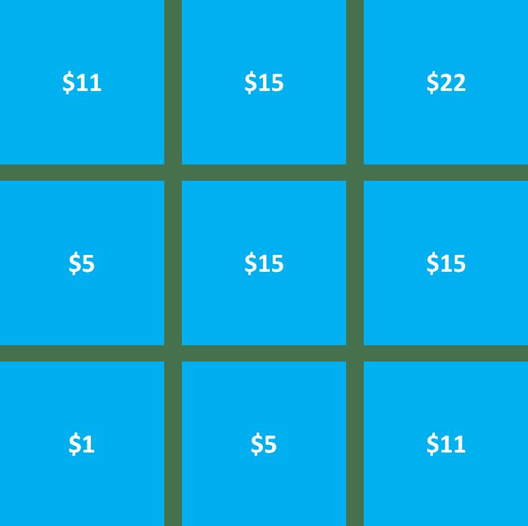 9 box grid talent management