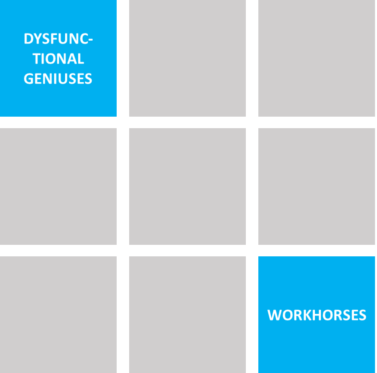 9 box grid - workhorses