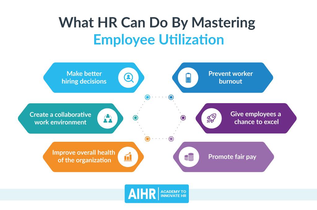 HR and Employee Utilization