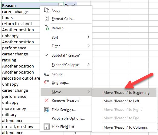 Pivot table edit