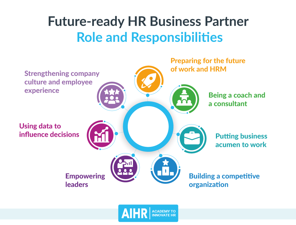 HR Business Partner Role and Responsibilities