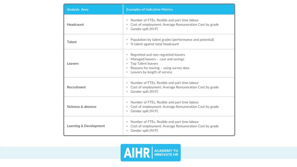 HR Report Metrics