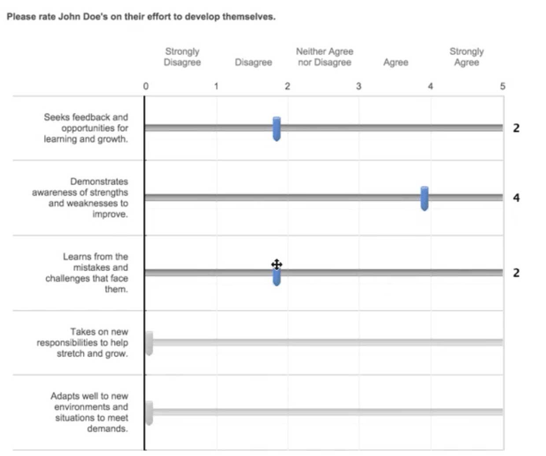 Qualtrics 360 feedback survey template