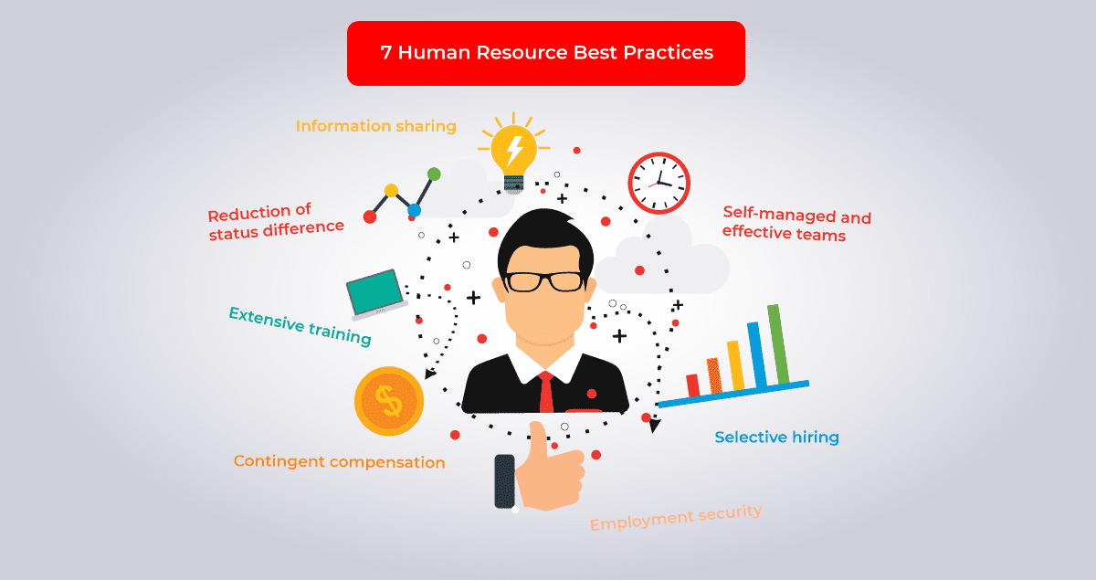 7 Human Resource Best Practices | A Mini-Guide to HRM