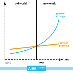 AIHR-7-best-Resource-Practices