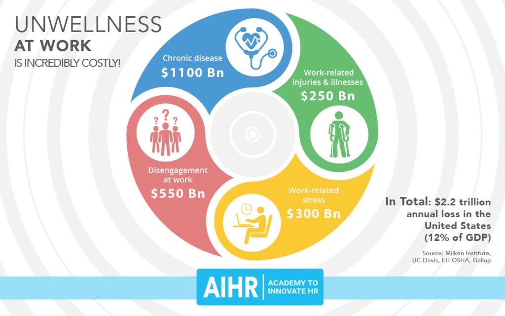 benefits-wellness-program