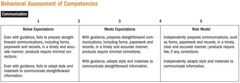 Beahvioral Assessment of Competencies