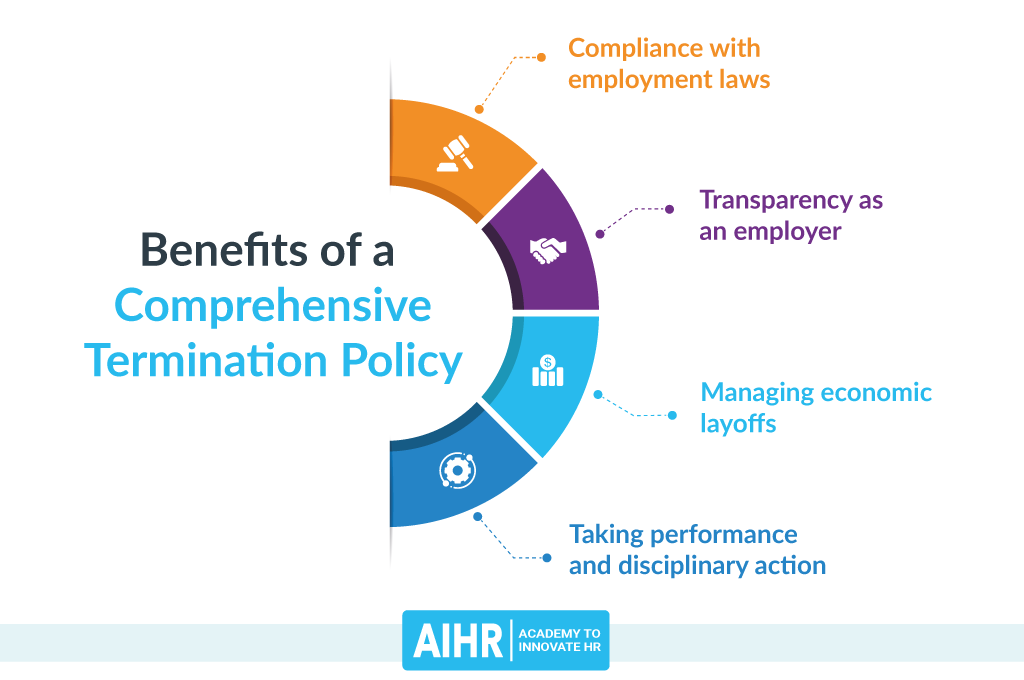 Benefits of a Comprehensive Termination Policy