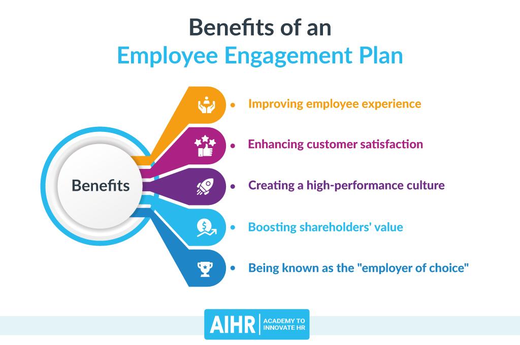 Benefits of an Employee Engagement Plan