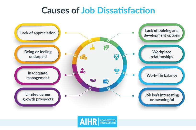 Causes of Job Dissatisfaction