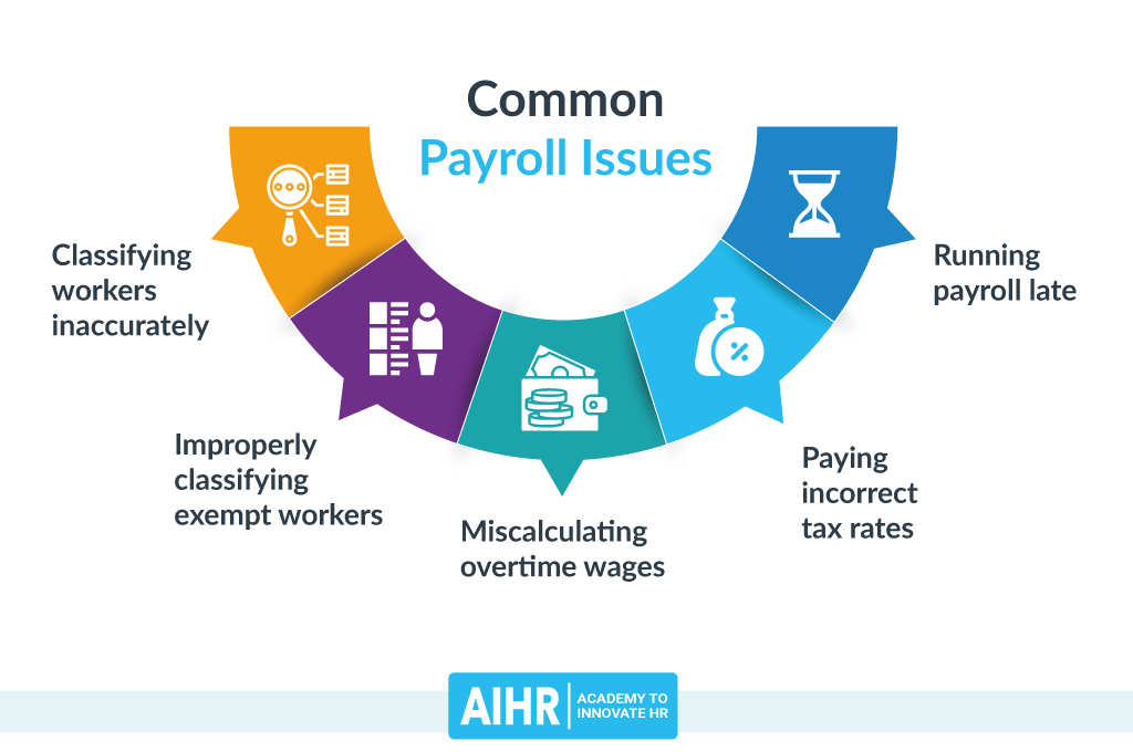 Common Payroll Issues Payroll Audit Can Uncover