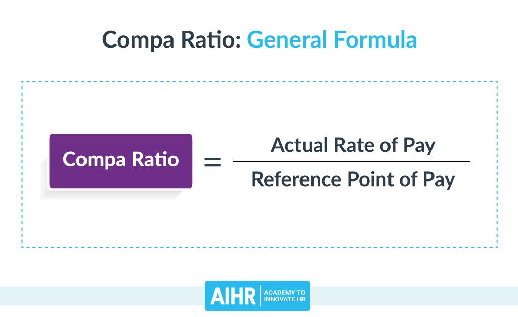Compa Ratio Formula