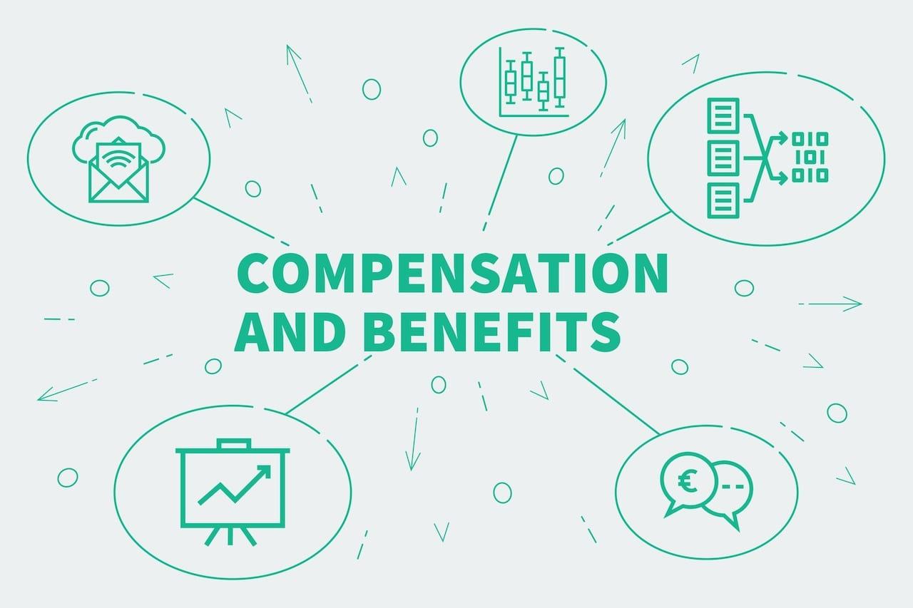 A Full Guide To Compensation And Benefits Aihr Digital