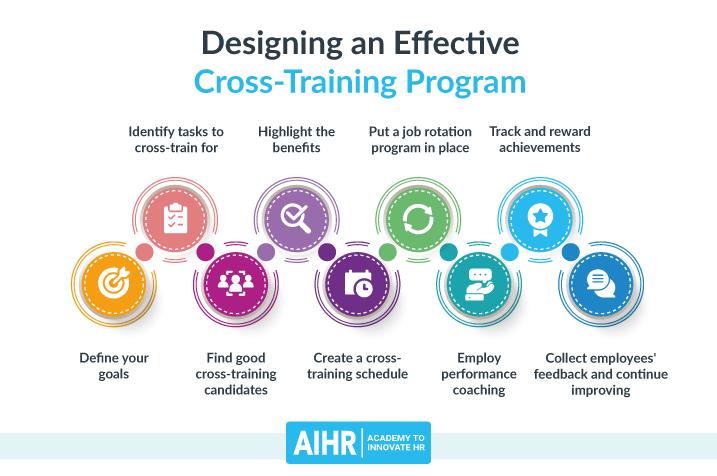 An Effective Employee Cross-Training Program