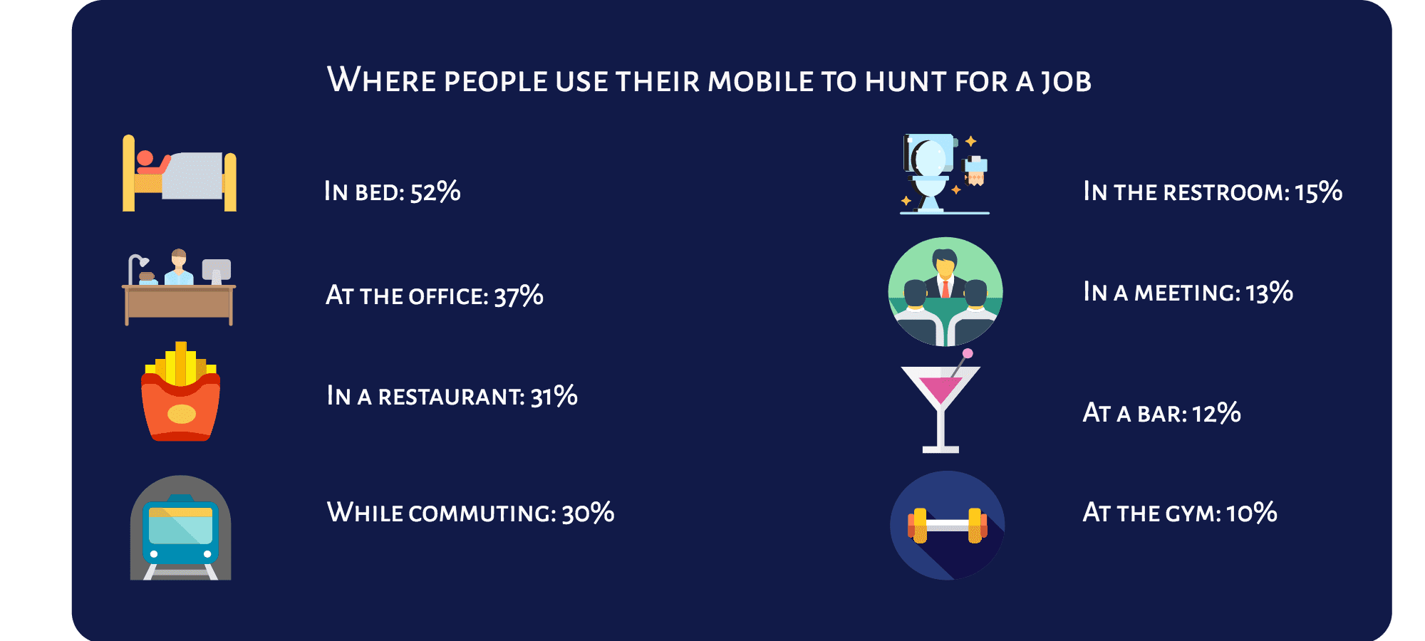 Why Mobile Recruitment is a Must