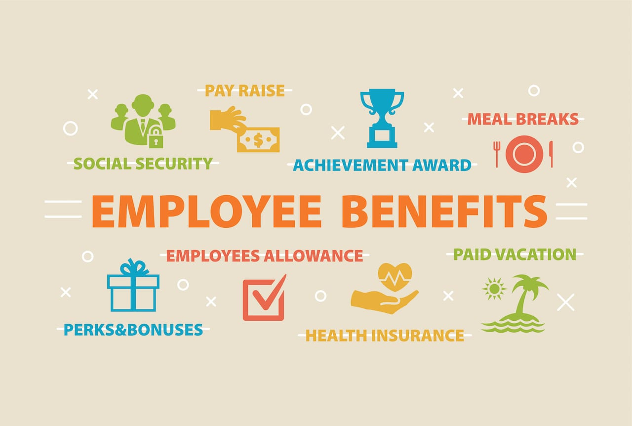 12 Types Of Employee Benefits Every Hr Practitioner Should Know Survey
