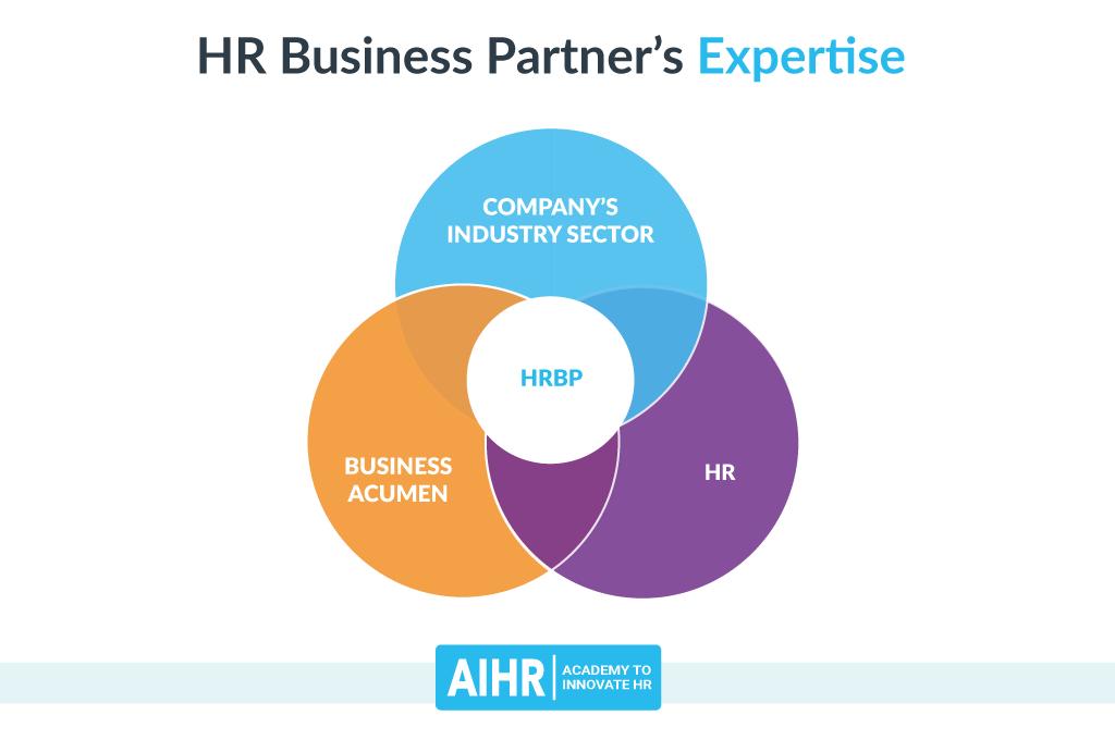 HR Business Partner's Expertise