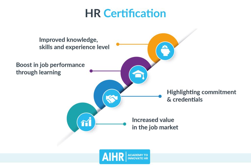 HR Certification Benefits