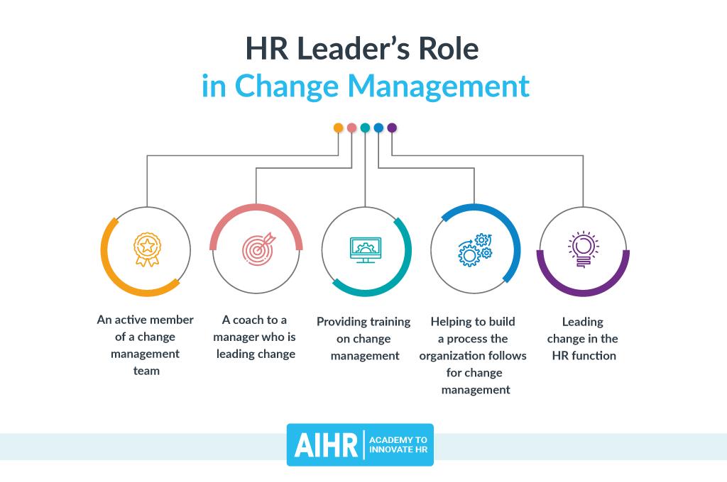 HR Leader's Role in Change Management