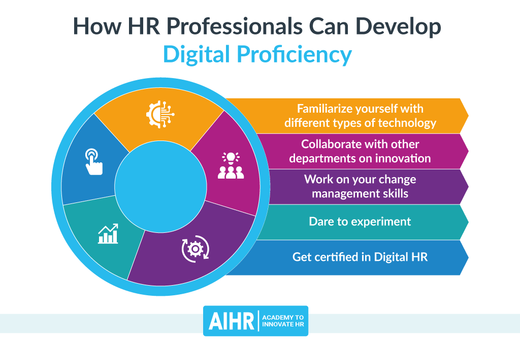 How HR Professionals Can Develop Digital Proficiency