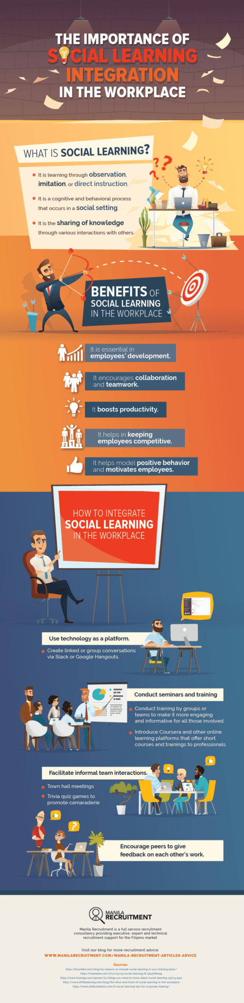 Infographic on the importance of social learning integration in the workplace