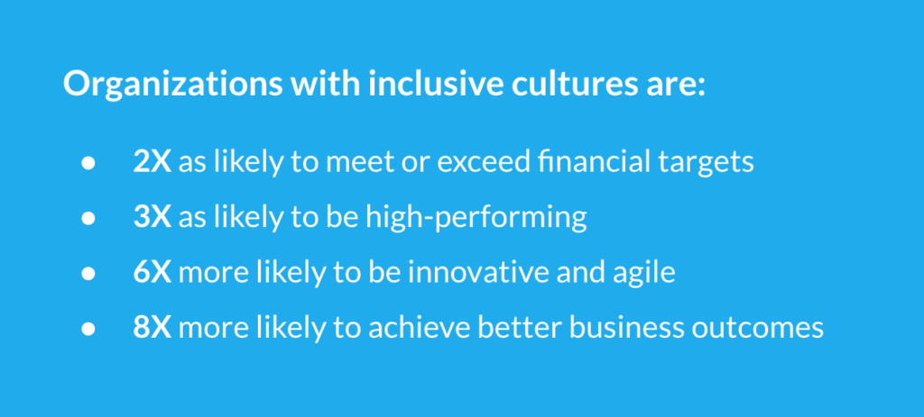 How organizations benefit from having inclusive cultures