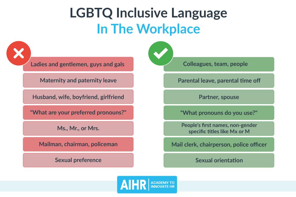 LGBTQ inclusive language in the workplace
