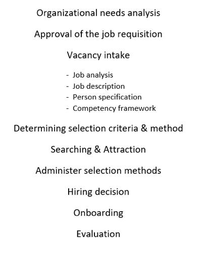 organizational needs analysis
