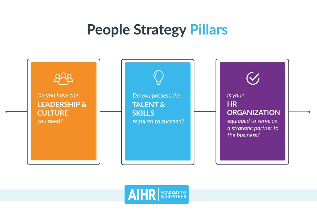 People Strategy Pillars