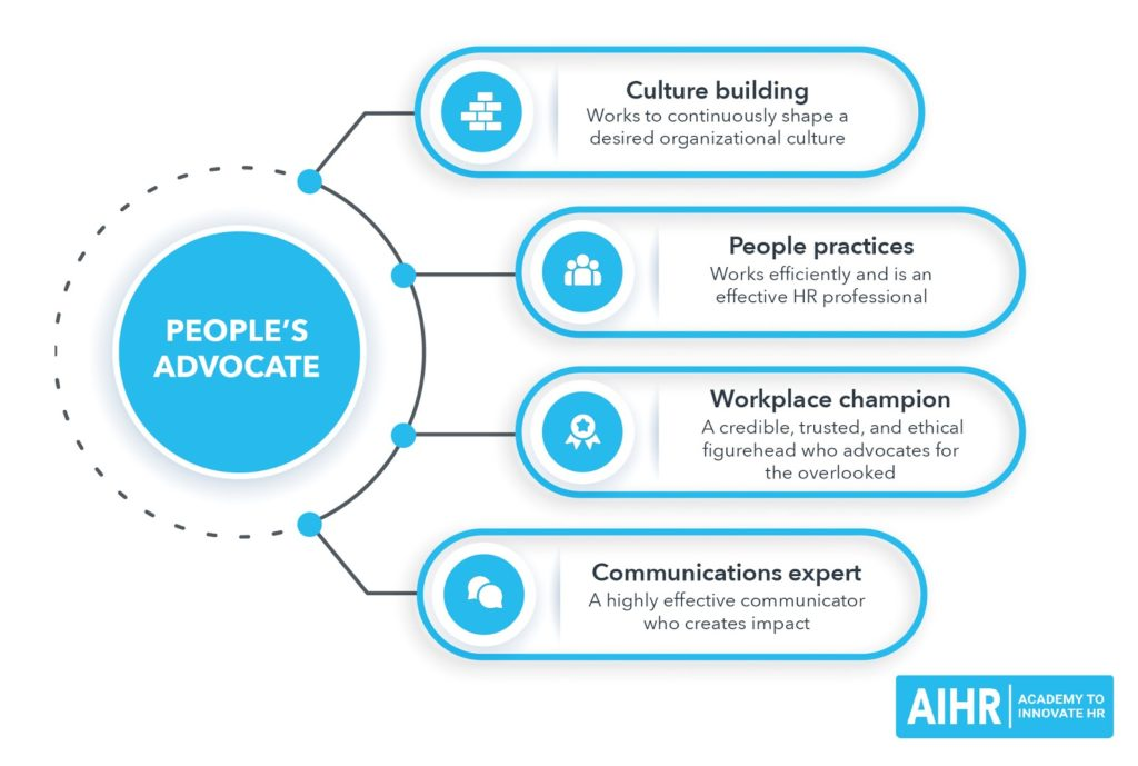 People's Advocate - HR Competency