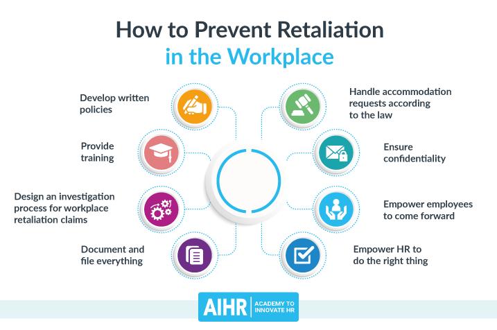 Preventing Retaliation in the Workplace