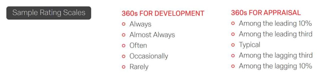 Sample 360 assessment rating scales
