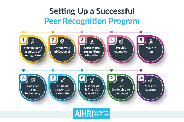 Setting Up a Peer Recognition Program