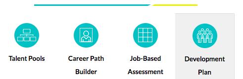 Succession planning tool TalentGuard