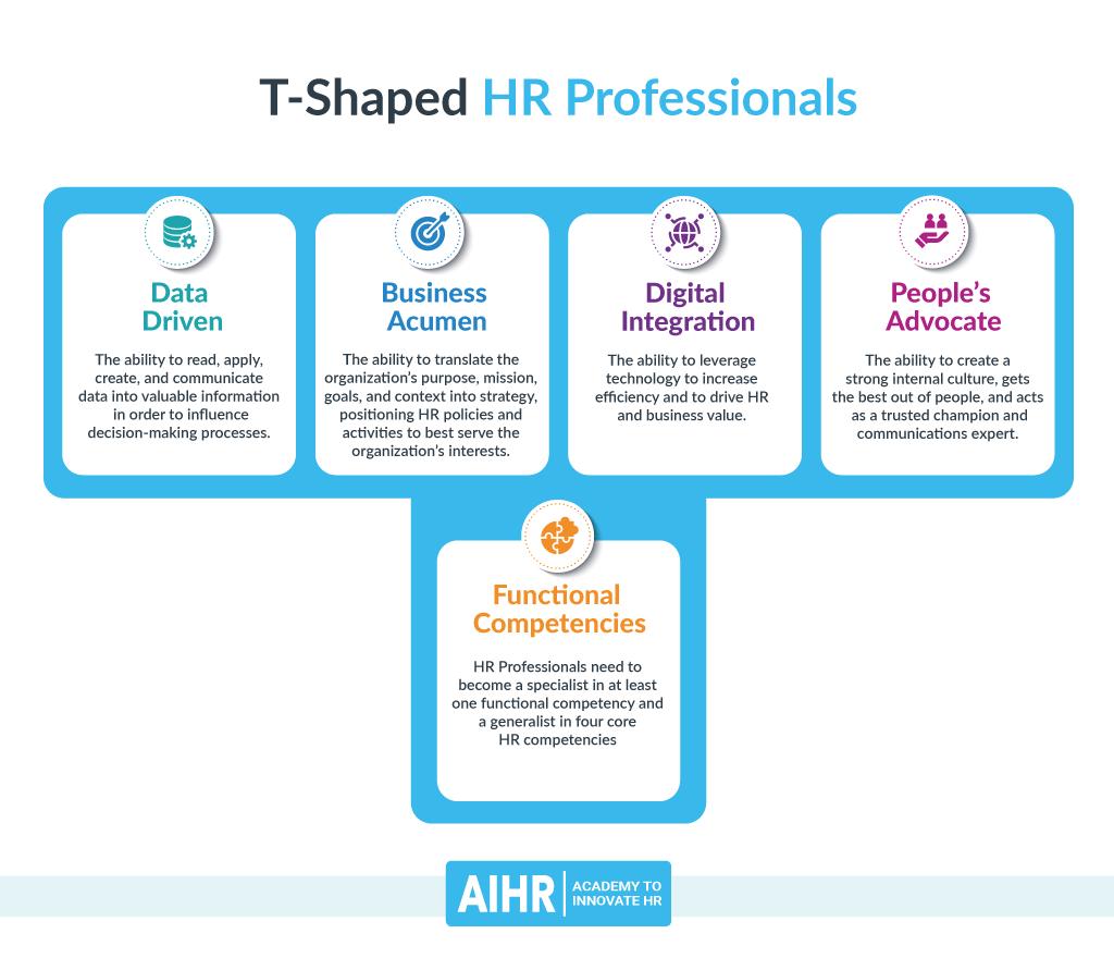 T-Shaped HR Professionals - HR Competency Framework
