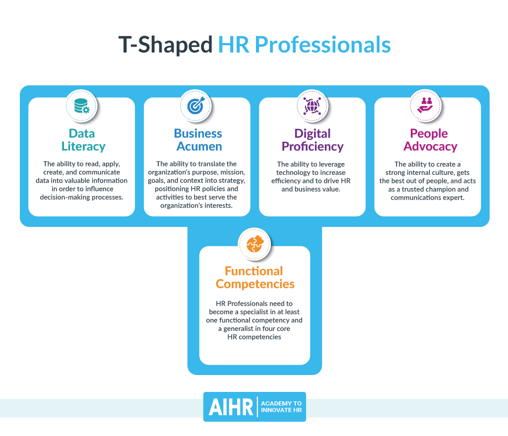 T-Shaped HR Professionals