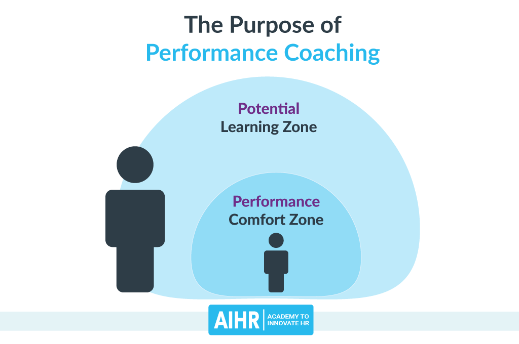 The Purpose of Performance Coaching