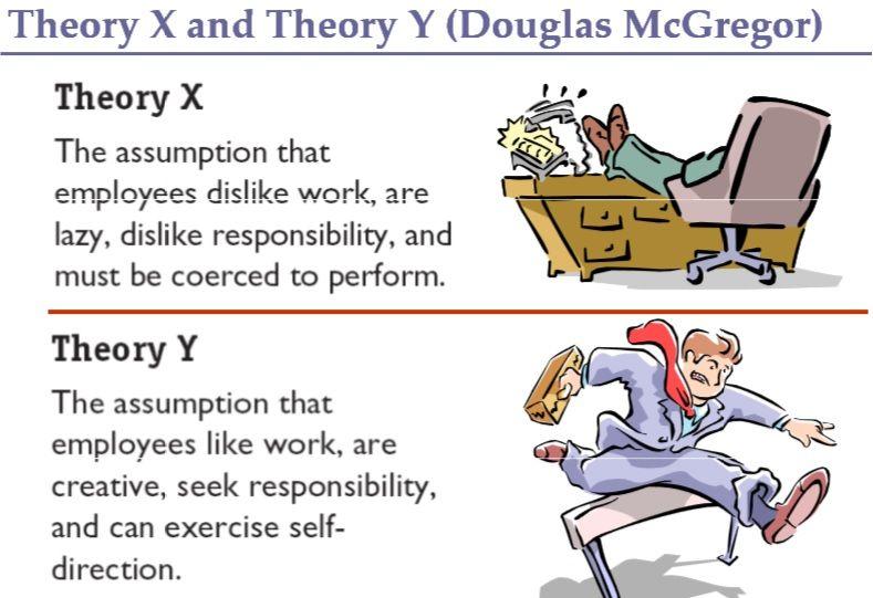 Theory X and Y Douglas McGregor