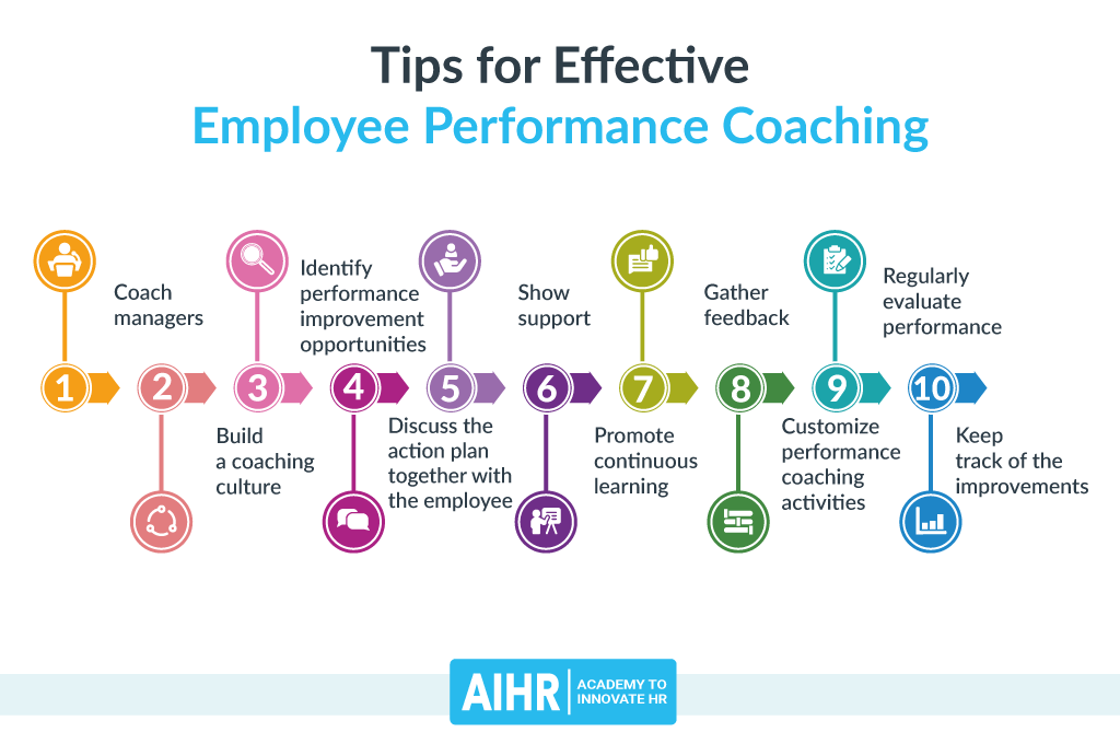 Tips for effective employee performance coaching