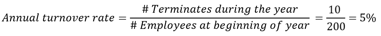 annual-employee-turnover
