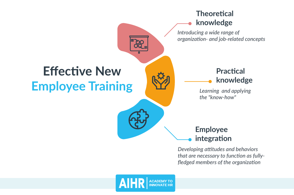 Effective New Employee Training