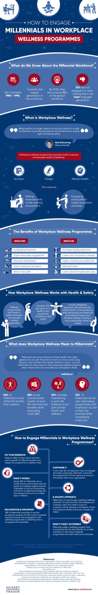 Infographic on how to engage millennials